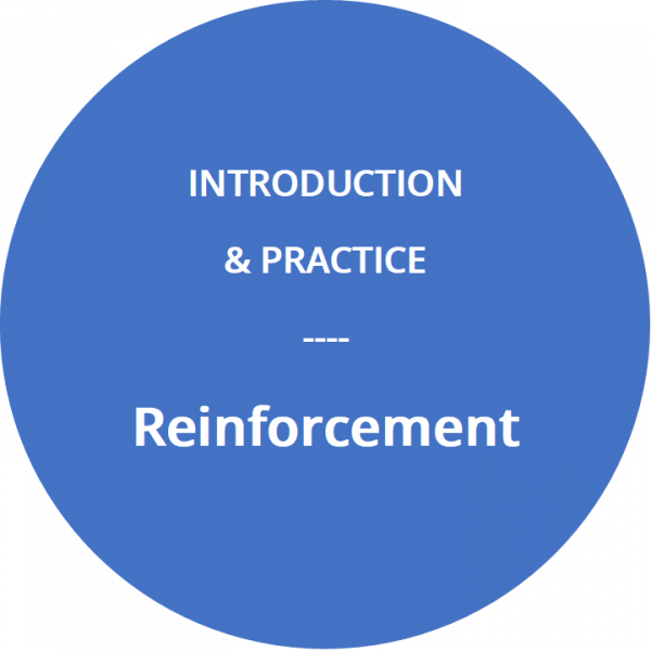 Introduction and practice: reinforcement